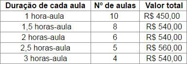 promocao-aulas-matematica-curitiba1
